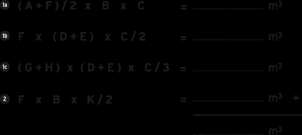 dutchgableroof-content-formula