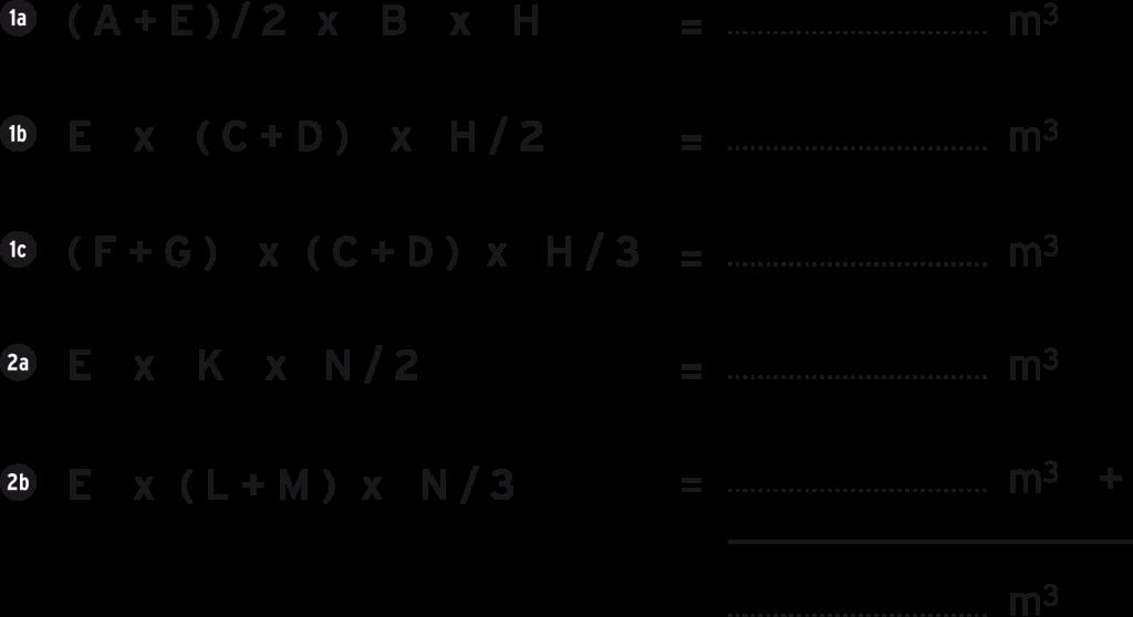 mansardroof-content-formula